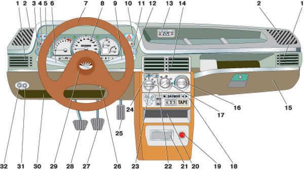 Панель приборов и органы управления Daewoo Nexia