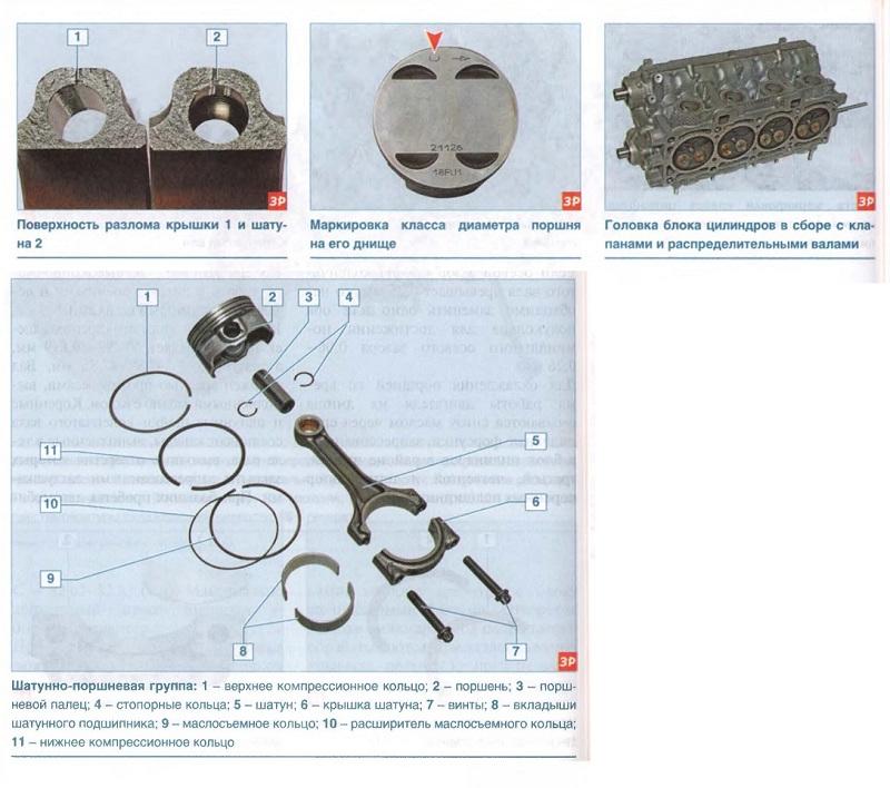 lada-priora-2013-dvigatel-vaz-21126-vaz-21127-8_7.jpg