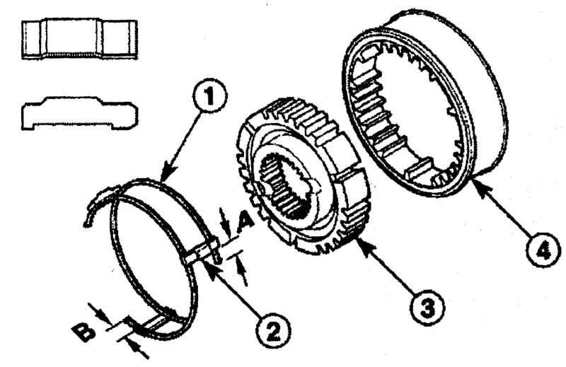Разборка и сборка коробки передач Daewoo Matiz