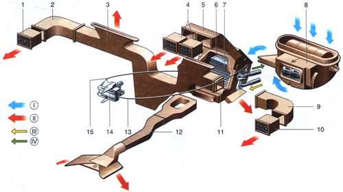 Система вентиляции и отопления Иж Ода