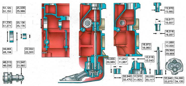 Масляный насос ВАЗ 2105