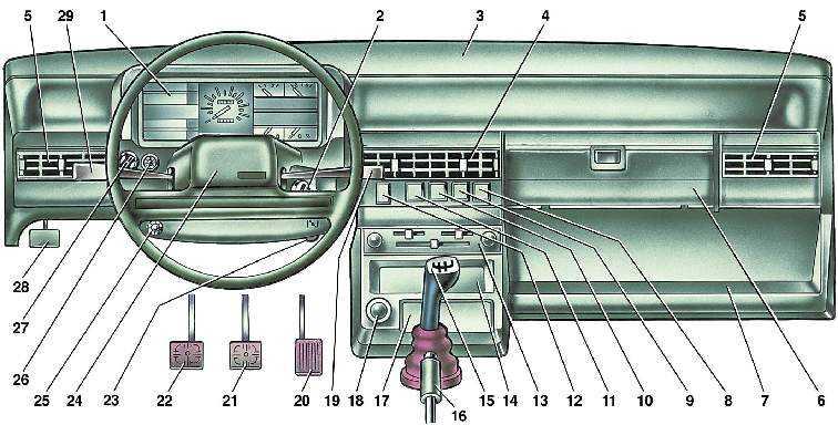 Органы управления ВАЗ 2108