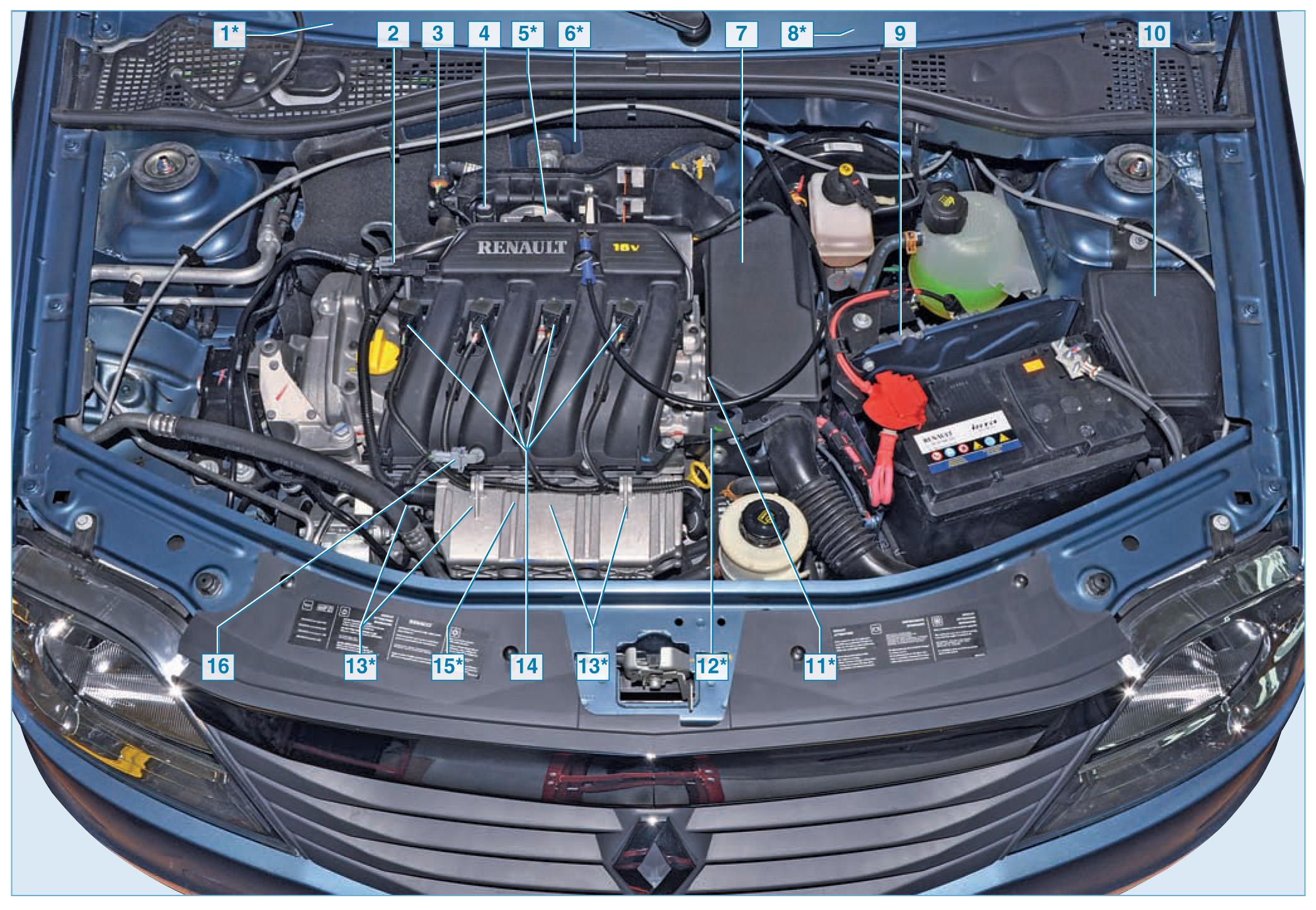 Система управления двигателями логан