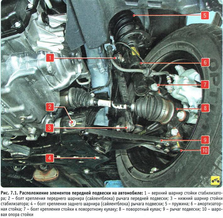 Крыло переднее LH  96476683 96649245 General Motors. Продажа оптом и в розницу.