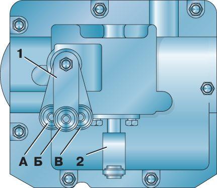 Коробка передач УАЗ 3151